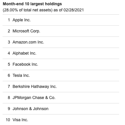 top 10 holdings of VFINX
